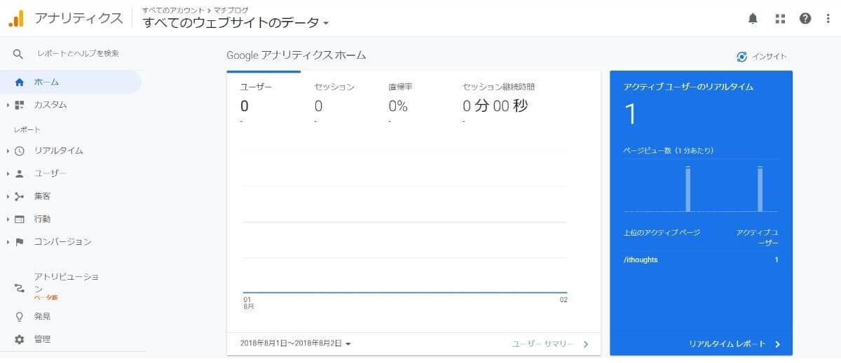 サチコ_アナリティクスTOP画面