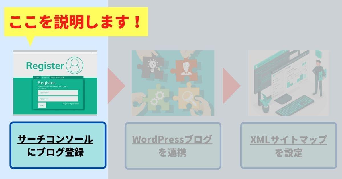 サチコ_導入ステップStep1
