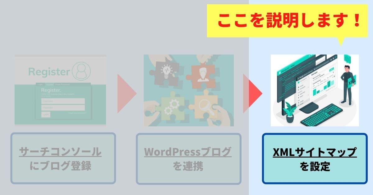 サチコ_導入ステップStep3