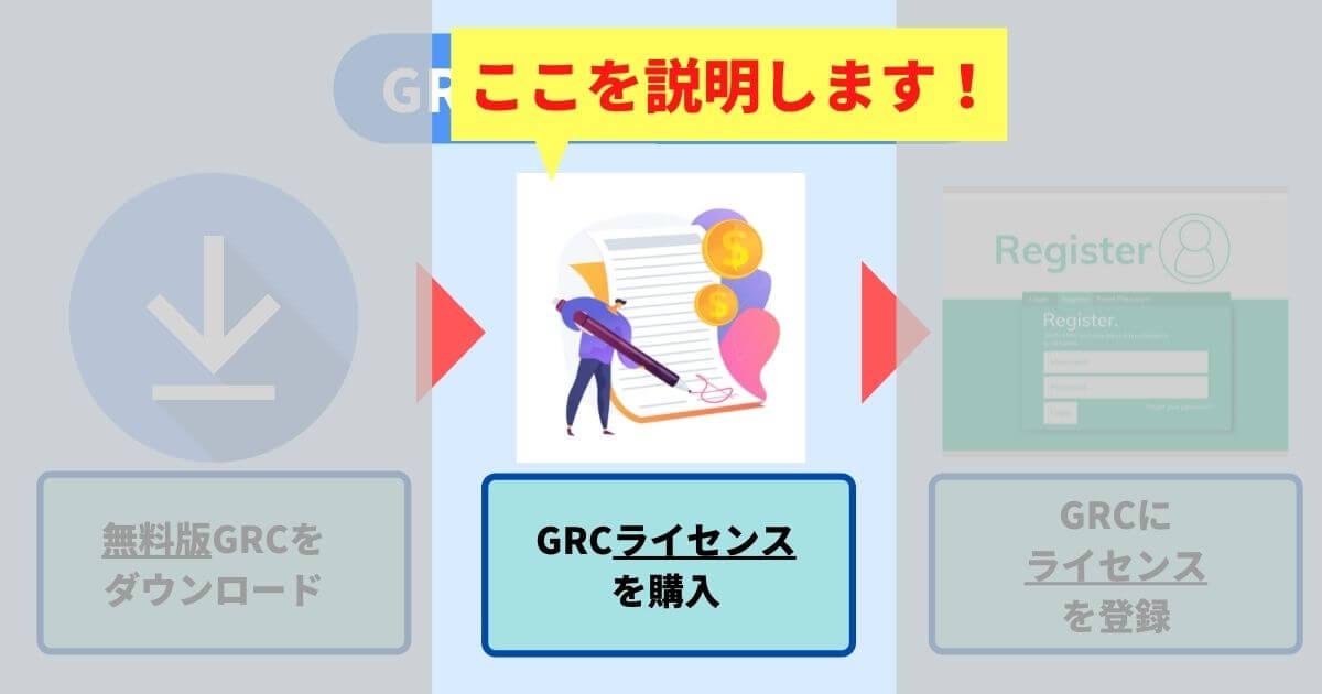 GRC購入の手順画像-step2