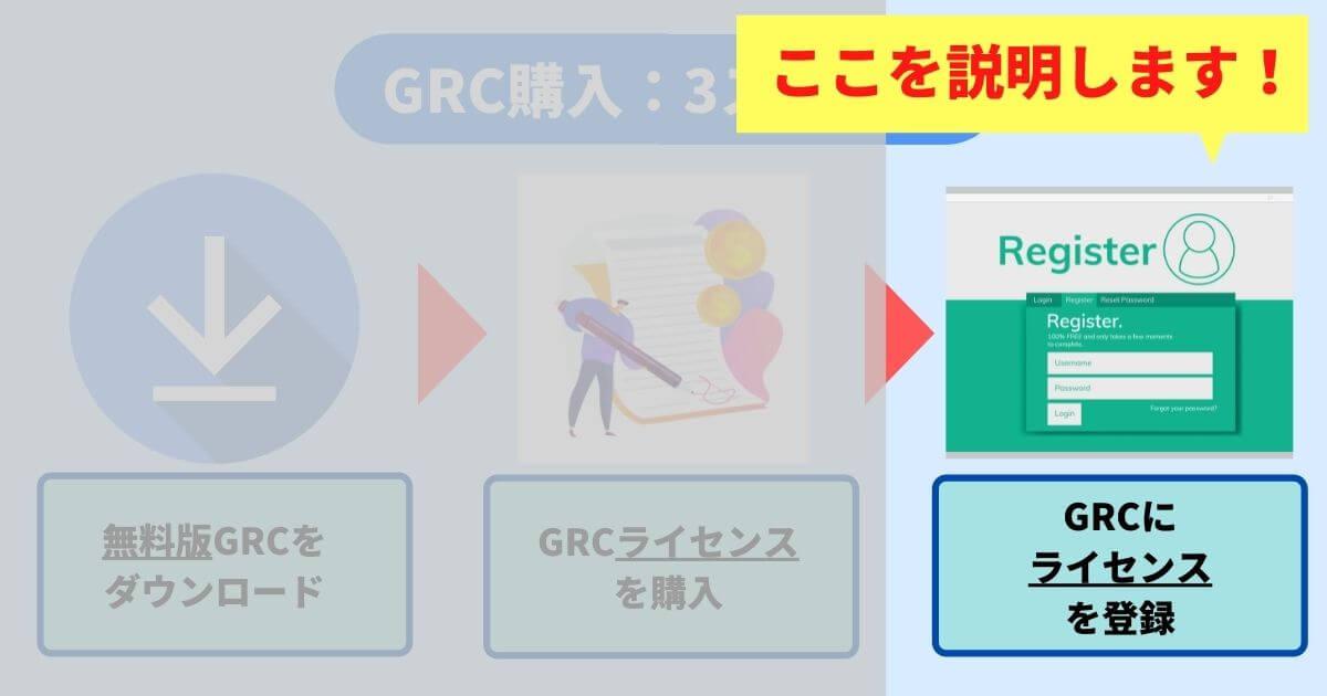 GRC購入の手順画像-step3